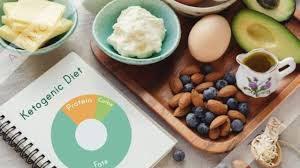 KetoViante Weight Loss - ceneo - Opinie - skład
